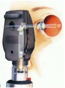 Funcionamiento del oftalmoscopio