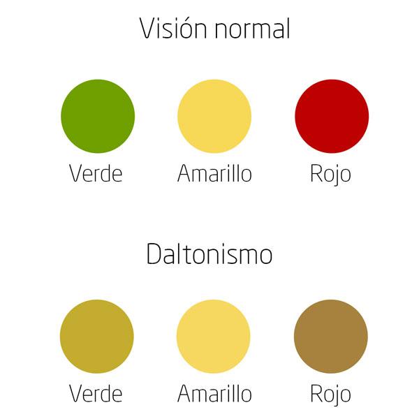 7 pruebas para saber si tu hijo es daltónico y cómo tratarlo