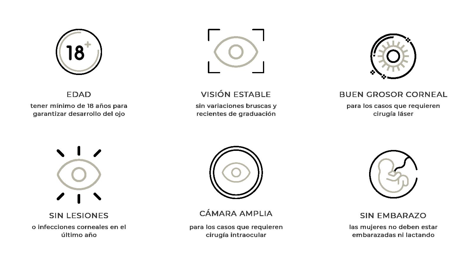 como es la operación de miopia - criterios de inclusion